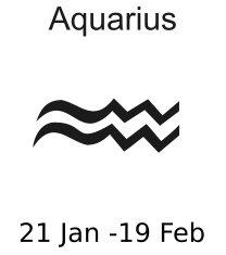 Zodiac Sign clipart aquarius Clipart Free Free Zodiac Images