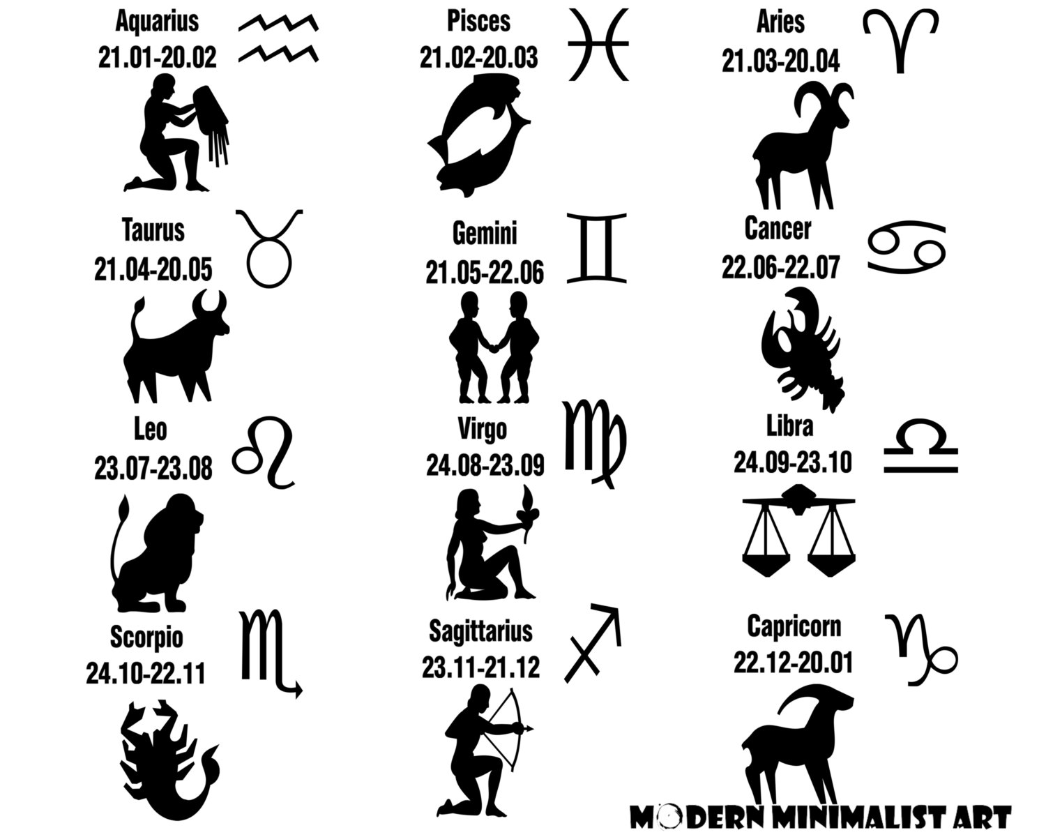 Zodiac clipart star sign Is PNGS Symbol Zodiac Zodiac