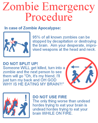 Zombie clipart simple For What Me Thoughts the