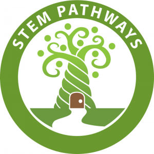 Zoo clipart pathway 1 Learning  STEM Pathways