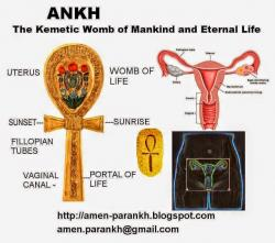 Ankh clipart african