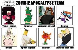 Apocalyptic clipart easy cartoon