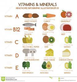 Breakfast clipart vitamins and mineral
