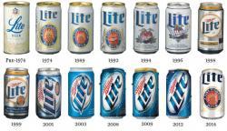 Bud Light clipart miller lite beer