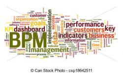 Business clipart performance management