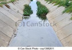 Canal clipart drainage
