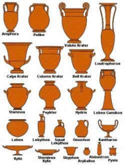 Ceramic clipart artistic