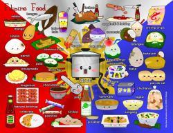 Philipines clipart filipino food