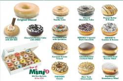 Dunkin Donuts clipart bakery product