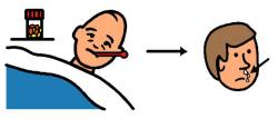 Cold clipart runny nose