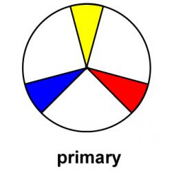 Colors clipart primary color