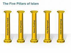 Islam clipart pillar