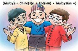 Malaysia clipart malaysian person