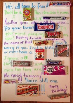 Candy Bar clipart top ten