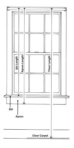Drawn curtain apron length