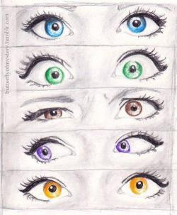 Drawn eyeball cute