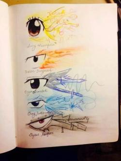 Drawn fairy tale anime eye