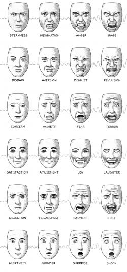 Drawn expression realistic
