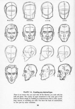 Drawn face reference