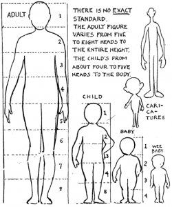 Drawn people body