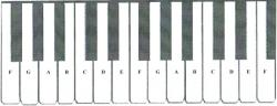Drawn keyboard piano