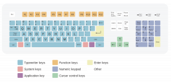 Drawn keyboard svg