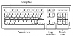 Drawn keyboard windows