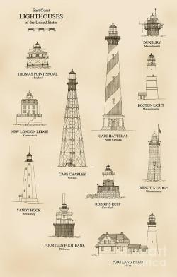 Drawn lighhouse vintage