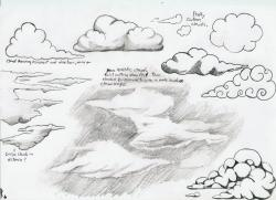 Drawn clouds sketched