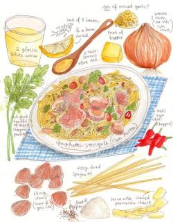 Drawn pasta recipe