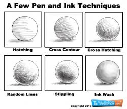 Drawn pen beginner