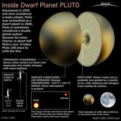Drawn planets pluto planet