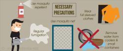 Drawn quoth dengue