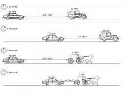 Drawn toad roadway