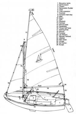 Drawn sailing boat