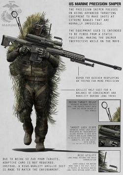 Drawn snipers marine sniper