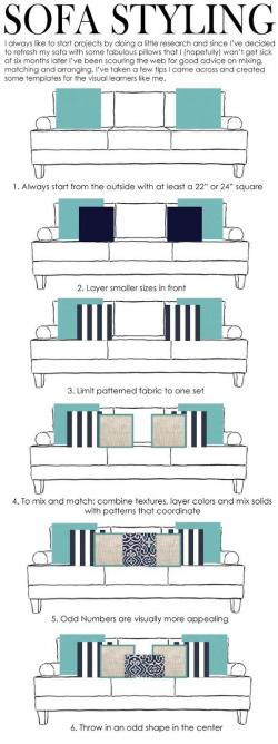 Drawn sofa