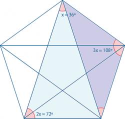 Drawn stare pentagon