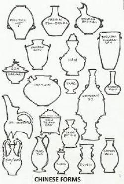 Drawn vase chinese