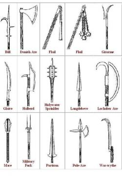 Drawn weapon historical