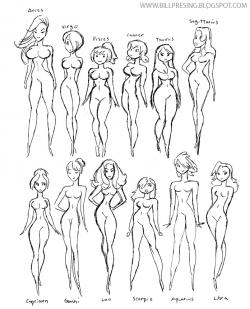 Drawn women body type
