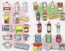 Yogurt clipart margarine