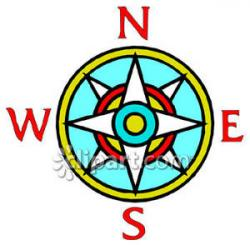 Compass clipart cardinal direction