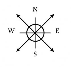 Compass clipart simple compass