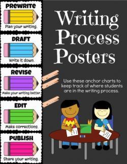 Editingsoftware clipart writing skill