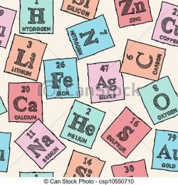 Elemental clipart periodic table