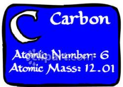 Elements clipart carbon