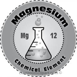 Element clipart magnesium