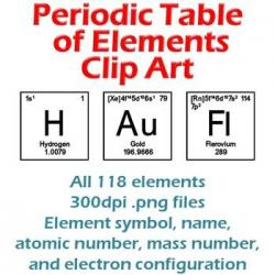 Elements clipart periodic table