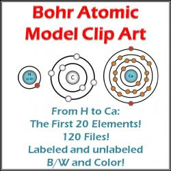 Element clipart physical science